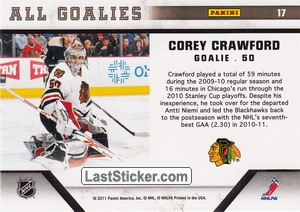 Corey Crawford (Chicago Blackhawks) - Back