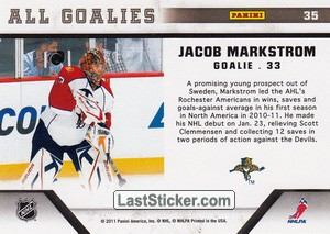 Jacob Markstrom (Florida Panthers) - Back