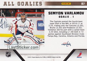 Semyon Varlamov (Washington Capitals) - Back