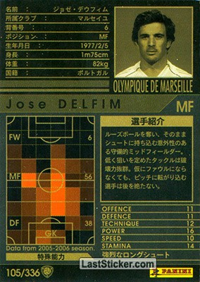 Jose Delfim (Olympique De Marseille) - Back