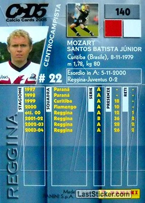 Mozart (Reggina) - Back