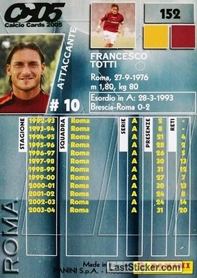 Francesco Totti (Roma) - Back