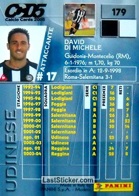 David Di Michele (Udinese) - Back