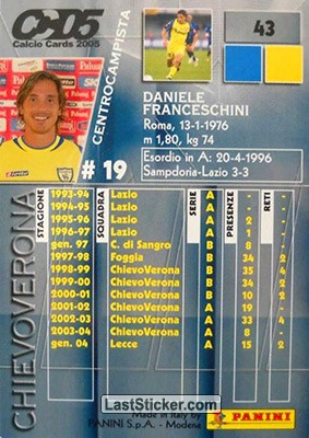 Danieie Franceschini (Chievo Verona) - Back