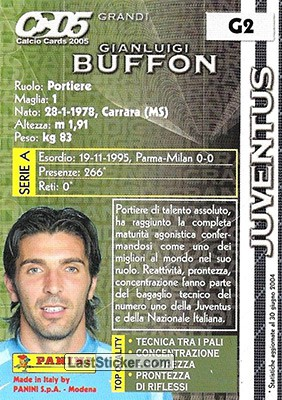 Gianluigi Buffon (Juventus) - Back