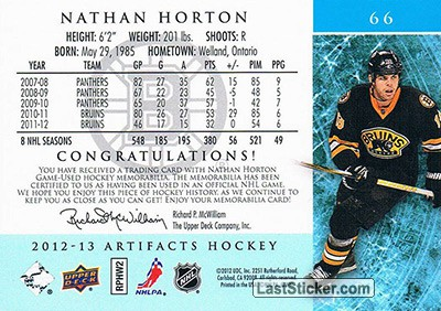Nathan Horton (Boston Bruins) - Back