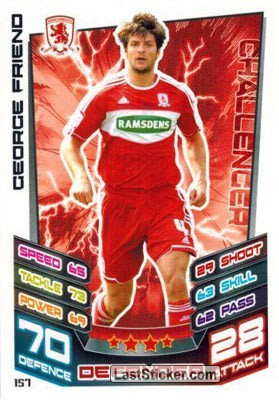 George Friend (Middlesbrough)