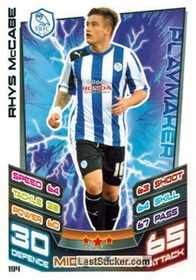 Rhys McCabe (Sheffield Wednesday)