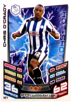 Chris O'Grady (Sheffield Wednesday)