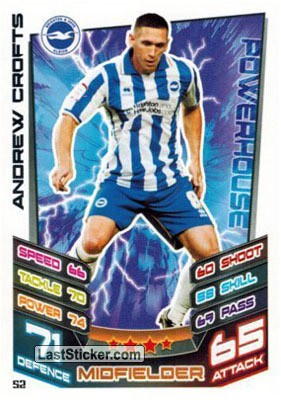 Andrew Crofts (Brighton And Hove Albion)