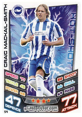Craig Mackail-Smith (Brighton And Hove Albion)