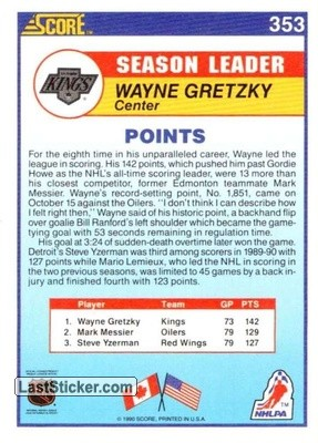 Wayne Gretzky (Los Angeles Kings) - Back