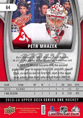 Petr Mrazek (Detroit Red Wings) - Back