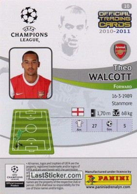 Theo Walcott (Arsenal) - Back