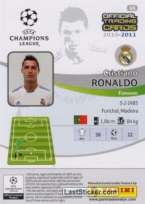 Cristiano Ronaldo (Real Madrid) - Back