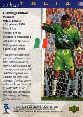 Gianluigi Buffon (Italy) - Back