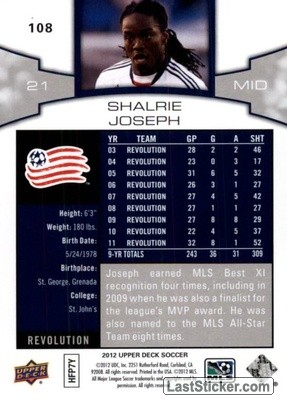 Shalrie Joseph (New England Revolution) - Back