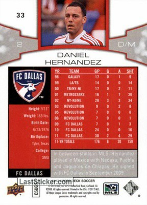 Daniel Hernandez (FC Dallas) - Back
