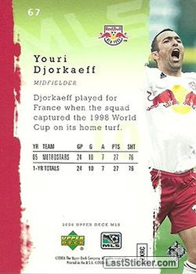 Youri Djorkaeff (New York Red Bulls) - Back