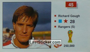 Richard Gough (Scotland)
