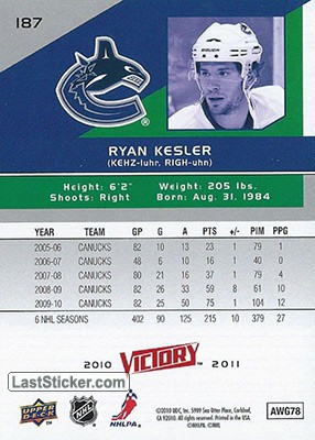 Ryan Kesler (Vancouver Canucks) - Back