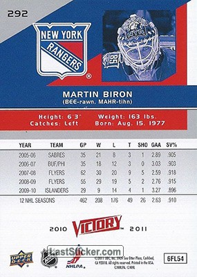 Martin Biron (New York Rangers) - Back