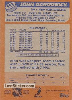 John Ogrodnick (New York Rangers) - Back