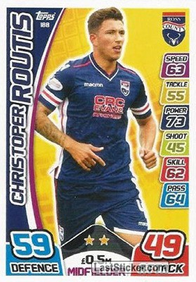 Christopher Routis (Ross County)