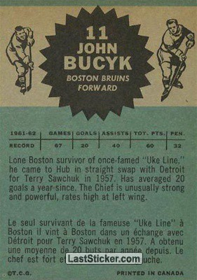 John Bucyk (Boston Bruins) - Back