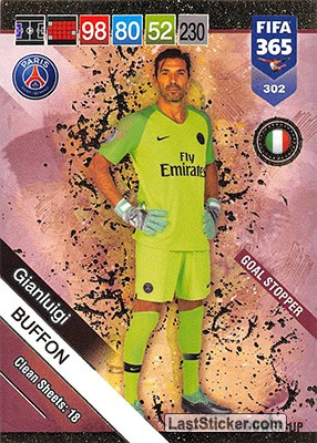 Gianluigi Buffon (Paris Saint-Germain)