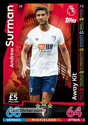 Andrew Surman (AFC Bournemouth)