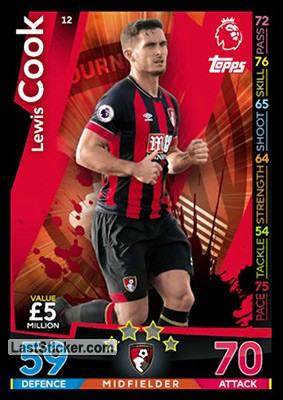 Lewis Cook (AFC Bournemouth)