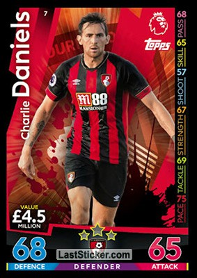 Charlie Daniels (AFC Bournemouth)