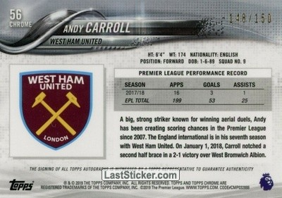 Andy Carroll (West Ham United) - Back