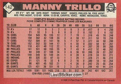 Manny Trillo (Chicago Cubs) - Back
