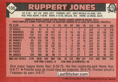 Ruppert Jones (California Angels) - Back
