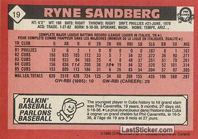 Ryne Sandberg (Chicago Cubs) - Back