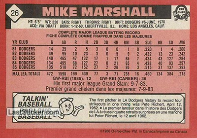 Mike Marshall (Los Angeles Dodgers) - Back