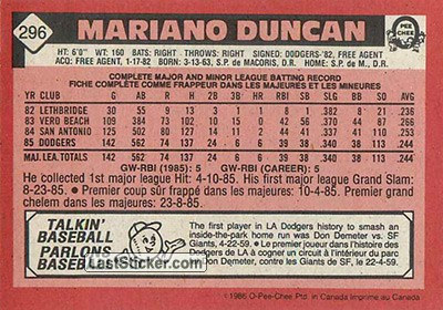 Mariano Duncan (Los Angeles Dodgers) - Back