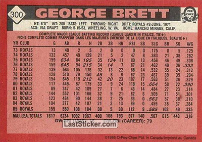 George Brett (Kansas City Royals) - Back