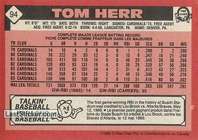 Tom Herr (St. Louis Cardinals) - Back