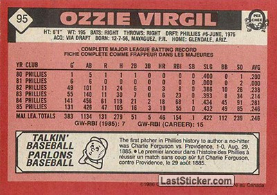 Ozzie Virgil (Atlanta Braves) - Back