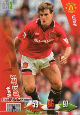 Mark HUGHES (Forwards)