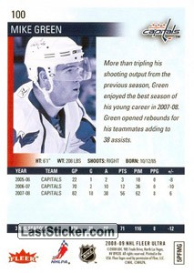 Mike Green (Washington Capitals) - Back