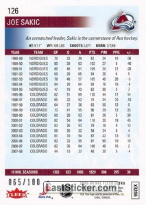 Joe Sakic (Colorado Avalanche) - Back