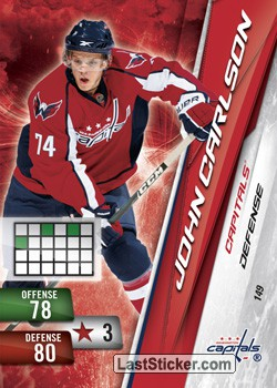 John Carlson (Washington Capitals)