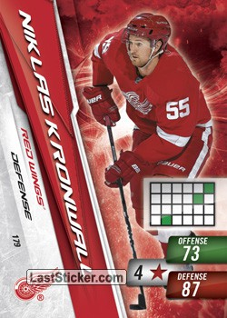 Niklas Kronwall (Detroit Red Wings)