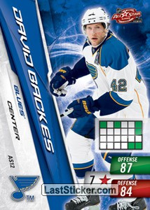David Backes (St Louis Blues)