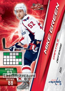 Mike Green (Washington Capitals)