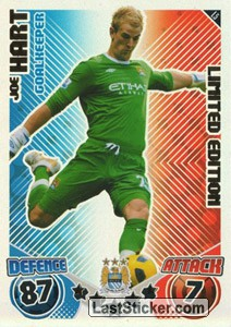 Joe Hart (Manchester City)